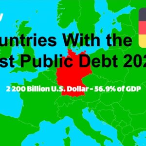 Countries With the Highest Public Debt 2020
