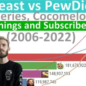 MrBeast vs PewDiePie vs T-Series and others- Earnings and Subscribers History & Projection 2006-2022