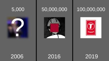 Every YouTube Subscriber Milestone First Hit (from 5K to 100M)