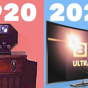 Evolution of Television 1920-2020 (updated)