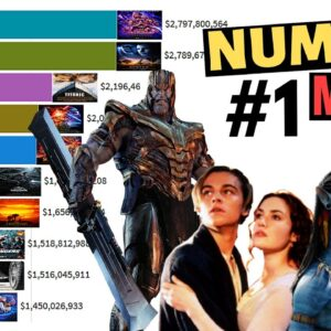Highest Grossing Movies of All Time 1915 - 2020
