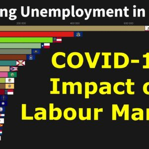 Increasing Unemployment in the U.S. - COVID-19 Impact on Labour Market