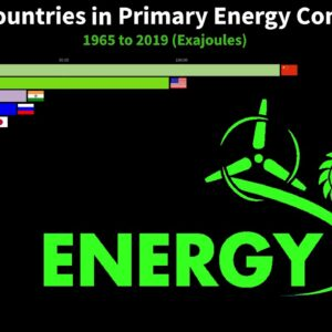 Leading Countries in Primary Energy Consumption from 1965 to 2019