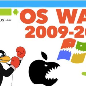 Most Popular Operating Systems 2009 - 2021 (All Devices)