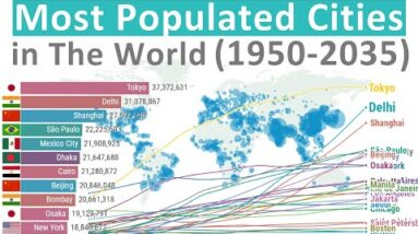 Most Populated Cities in The World (1950-2035)