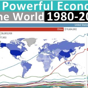Most Powerful Economies in the World (1980-2026)