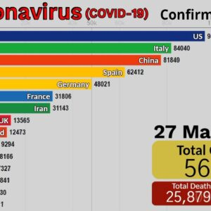 Reached 1 million cases / Coronavirus Confirmed Cases by Country