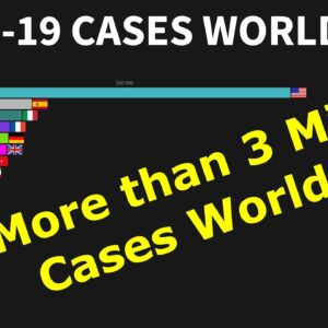 More Than 3 Million Coronavirus Cases Worldwide, COVID-19 Cases Worldwide as of April 27, by Country