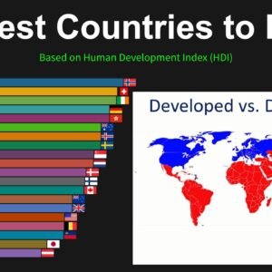 The Best Countries to Live in Base on Human Development Index (HDI)