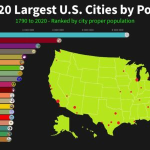 The Largest U.S. Cities by Population from 1790 to 2020