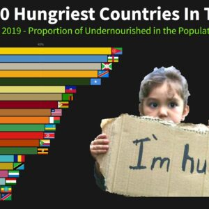 The Top 20 Hungriest Countries In The World