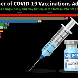 The Total Number of Covid-19 Vaccinations Administered (Update)