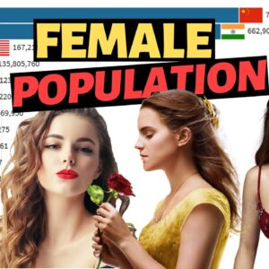Top 10 Countries with Highest Female Population 1960 - 2020