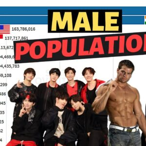 Top 10 Countries with Highest Male Population 1960 - 2020