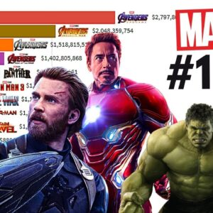 Top 15 Best Marvel Movies of All Time 2008 - 2021