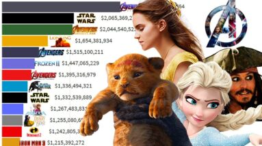 Top 15 Disney Movies of All Time 1990 - 2021
