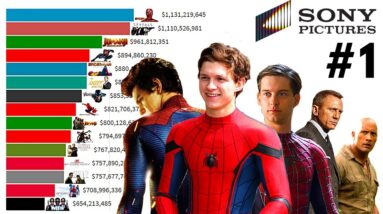 Top 15 Sony Movies of All Time 1990 - 2021