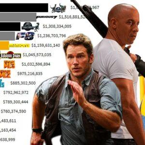 Top 15 Universal Movies of All Time 2000 - 2021