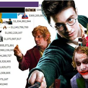 Top 15 Warner Bros Movies of All Time 1980 - 2021