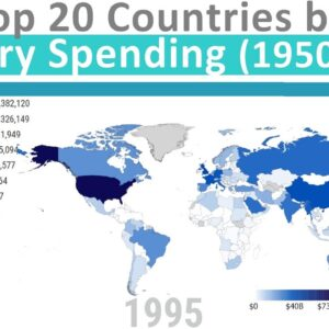 Top 20 Countries by Military Spending - Total and Per Capita (1950-2019)