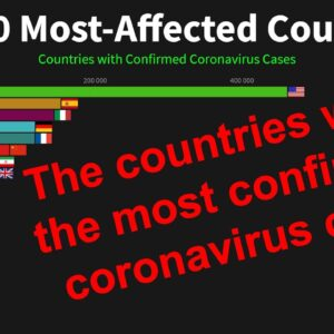 Top 20 Countries with the Most Confirmed Coronavirus (Covid 19) Cases