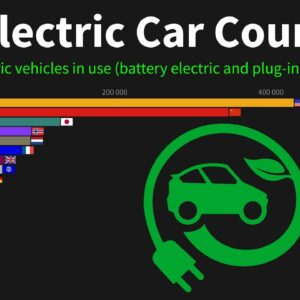 Top Electric Car Countries