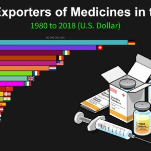 World's Top Pharmaceutical Exporting Countries