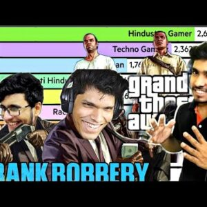 Top 10 GTA 5 Gaming YouTubers In India 🇮🇳 @Techno Gamerz @Live Insaan