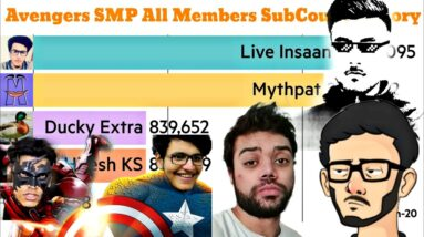 Avengers SMP All Members SubCount History