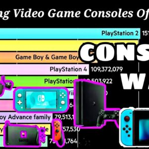 Best Selling Video Game Consoles Of All Times [1995-2021]