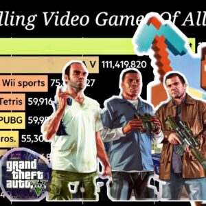 Best Selling Video Games Of All Times