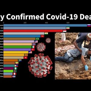 Daily Confirmed Covid-19 Deaths by Country
