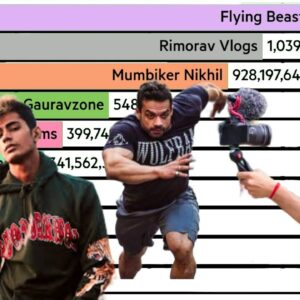 Top 10 Most Popular Vloggers In India 🇮🇳 | Best Vloggers On YouTube [by Total Views]