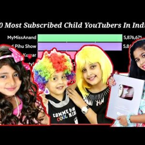 Top 10 Most Subscribed Child YouTubers In India 🇮🇳