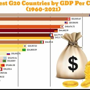Richest G20 Countries by GDP Per Capita (1960-2021)