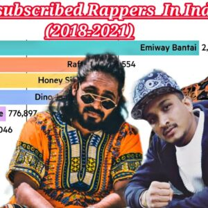 Top 10 Most Subscribed Rappers In India 🇮🇳 @Emiway Bantai @DIVINE