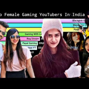 Most Subscribed Female Gaming YouTubers In India 🇮🇳