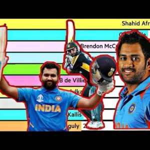 Top 10 Batsman Ranked by Most Sixes In Cricket History (1970-2021)