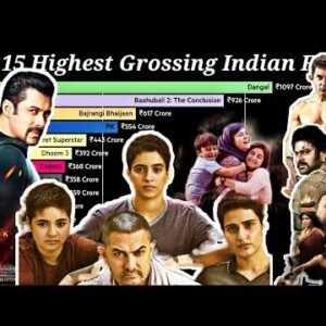 Top 15 Highest Grossing Bollywood Movies