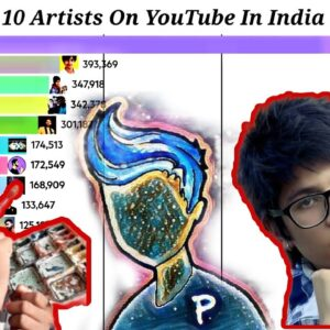 Top 15 Most Subscribed Artists In India 🇮🇳