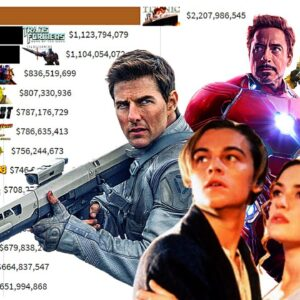 Top 15 Paramount Movies of All Time 1995 - 2021