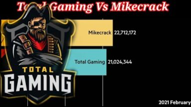 Total Gaming Vs Mikecrack Subscriber Count History (2015-2021)