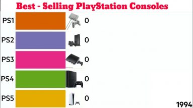 Best - Selling PlayStation Consoles (1994-2021)