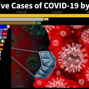 Cumulative Cases of COVID-19 by Country