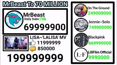 Lisa - Lalisa M/V  Live View Count | Road To 300 Million