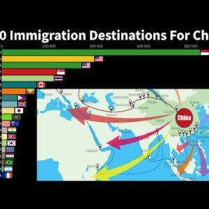 Top 20 Immigration Destinations For Chinese People (1960 to 2020)