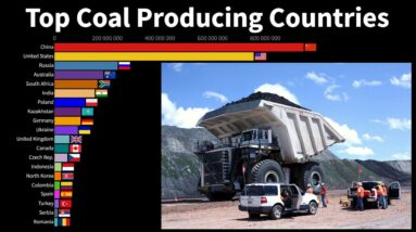 World's Top Coal Producing Countries From 1900 to 2020