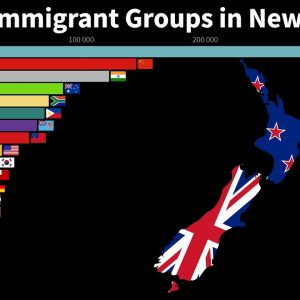 The Largest Immigrant Groups in New Zealand From 1960 to 2020 (By Country of Birth)