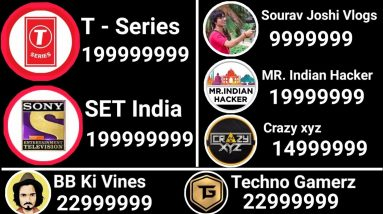 Fastest Growing YouTube Channels In India🇮🇳