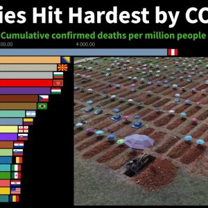 Countries Hit Hardest by COVID-19 (Cumulative confirmed deaths per million people)